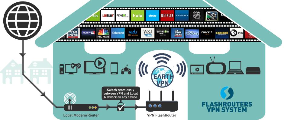 earthvpn-banner