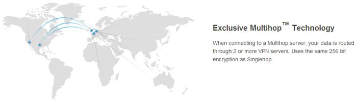 IVPN Multi-hop locational security