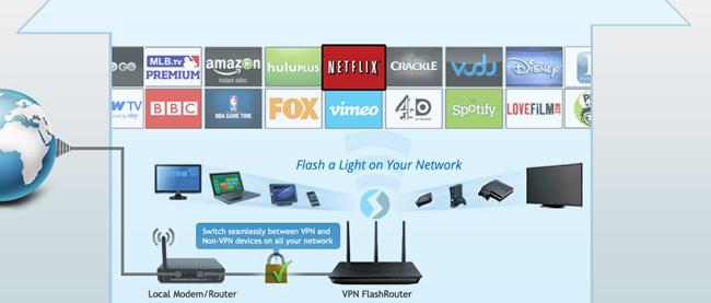 Dual Router VPN System - Unblock Netflix Instant New Zealand VPN