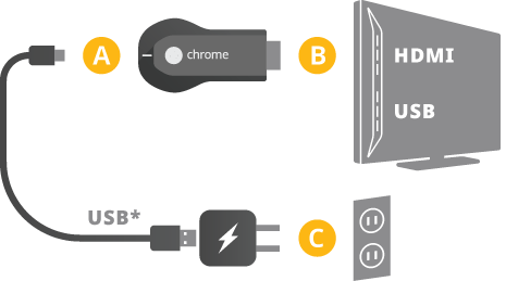 Setup for Google Chromecast