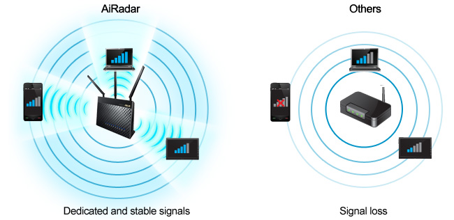 WiFi Beamforming with Asus AiRadar
