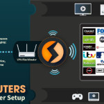 ExpressVPN DD-WRT Routers & Tomato OpenVPN Routers – Pre-Installed Firmware & Configured