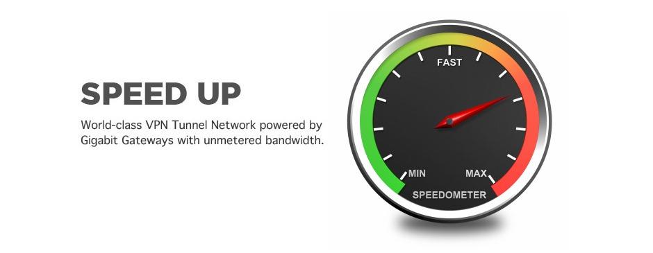 pia-speedometer-vpn-fast